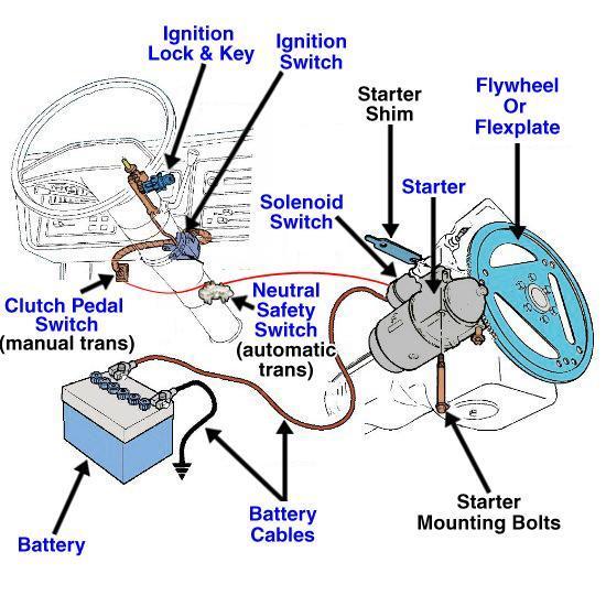 suzuki samurai starter wiring diagram suzuki wiring diagrams