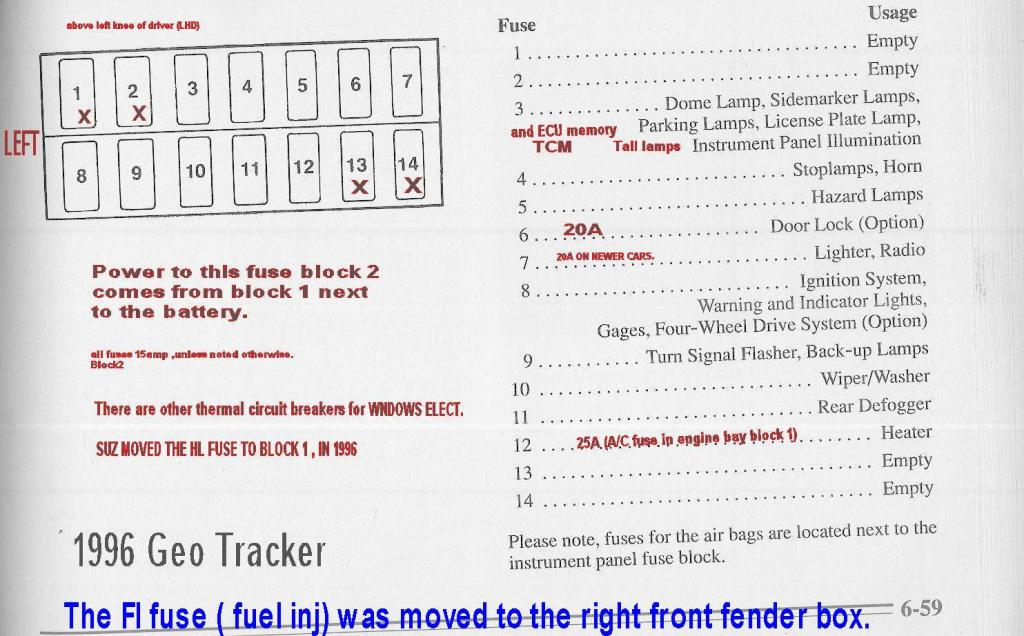 geo tracker fuse box diagram 2000 chevy metro 1999 chevy