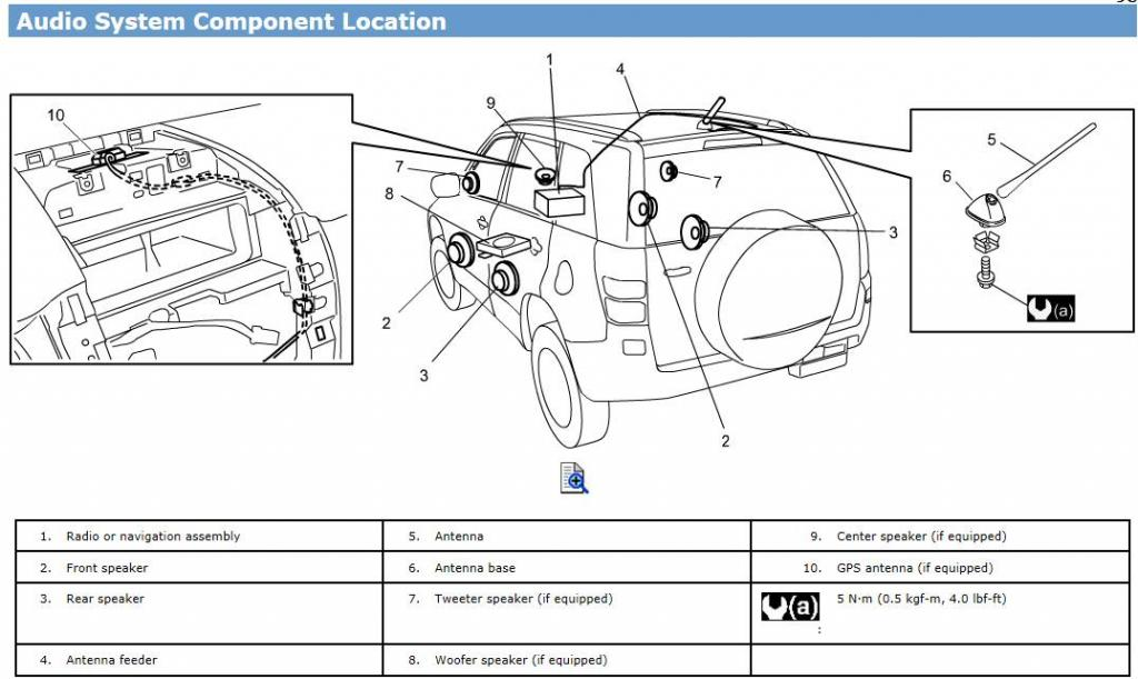 speaker wiring diagram for a 2008 suzuki xl7 limited   52