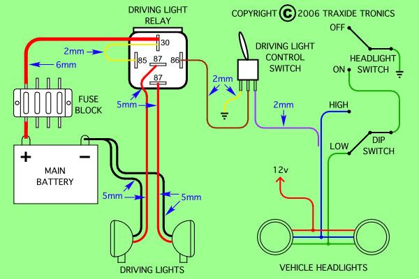Led headlights | Suzuki Forums suzuki samurai tail light wiring diagram Suzuki Forums