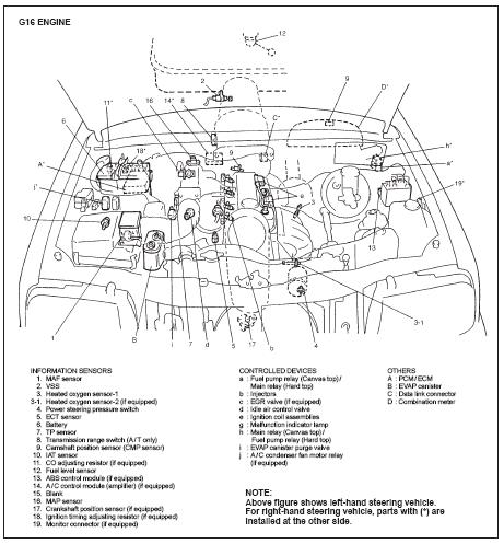 95 Rodeo Engine Diagram likewise Audi A6 Serpentine Belt Diagram moreover T22192454 2002 chrysler pt cruiser 5 speed manual additionally 2005 Gmc Canyon Fuel Pump Relay besides 2006 Honda Pilot Serpentine Belt Diagram On. on 2007 chevy impala fuse box location