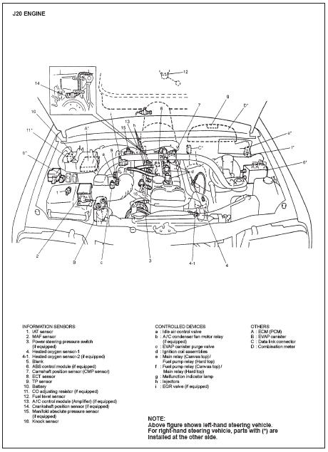 2006 suzuki reno engine diagram 2006 wiring diagrams online