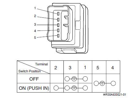 spare dash switches suzuki forums suzuki forum site Suzuki Gsxr 750 Wiring Diagram 67730d1465909422 spare dash switches fog light switch
