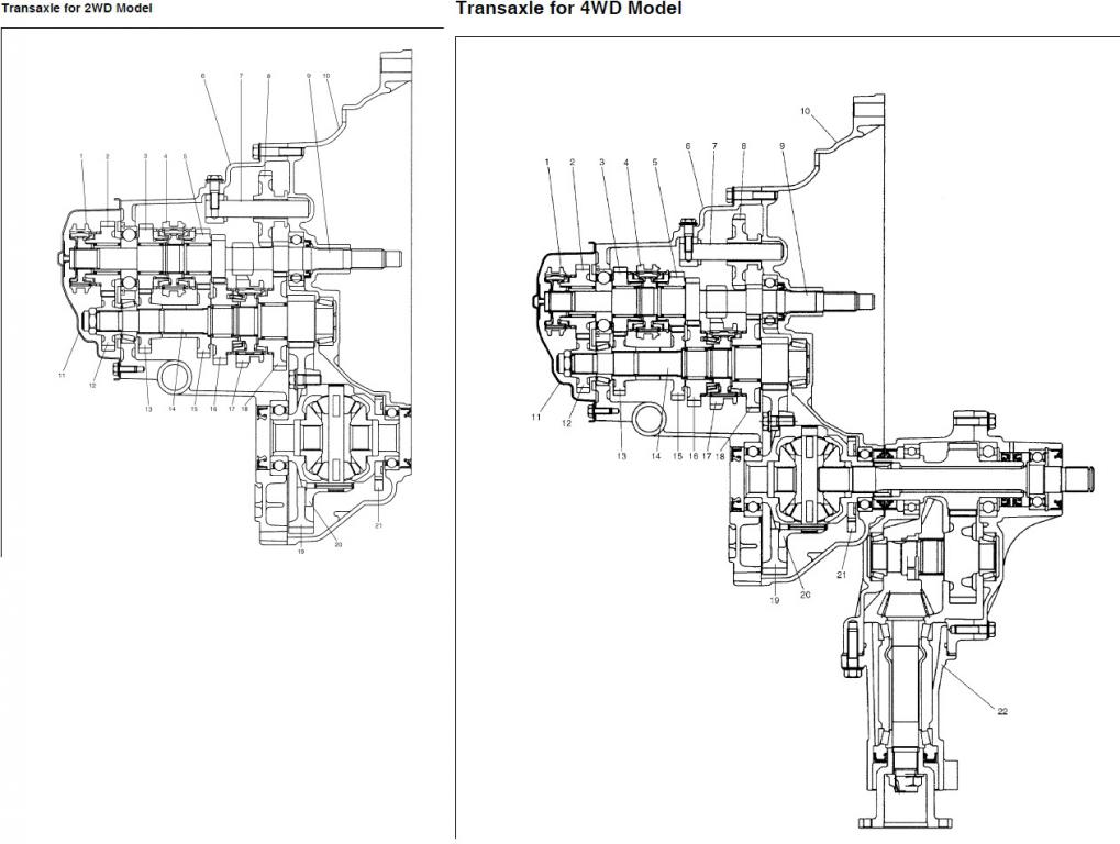 Gearbox Replacement Suzuki Forums Suzuki Forum Site