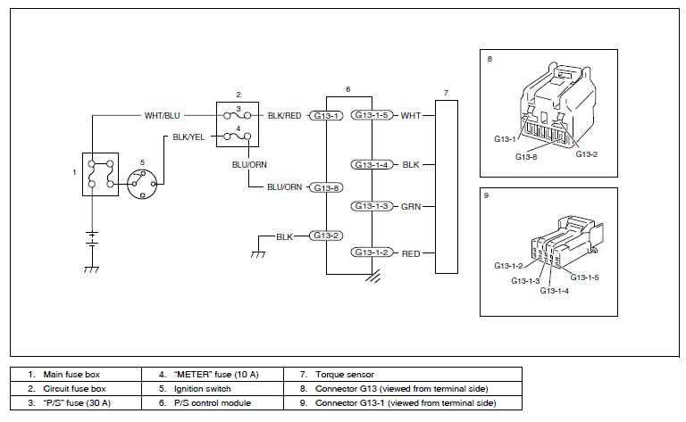 11757d1305185199 power steering ignis eps power steering suzuki forums suzuki forum site suzuki electric power steering wiring diagram at gsmportal.co