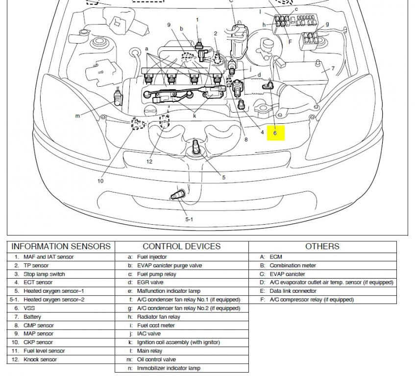 suzuki engine parts diagram wiring part diagrams rh executivepassage co Suzuki 2.5 Outboard Prop Guard Suzuki 2.5 Review