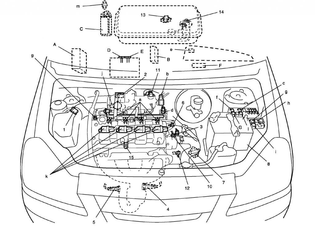 2003 suzuki aerio fuse box diagram  u2022 wiring diagram for free
