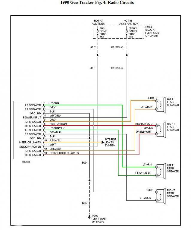 gmc envoy radio wiring diagram wiring diagrams and schematics 1995 chevy suburban radio wiring diagram diagrams and