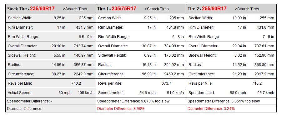 Suzuki Tire Size >> Tire Size Upgrade Suzuki Forums Suzuki Forum Site