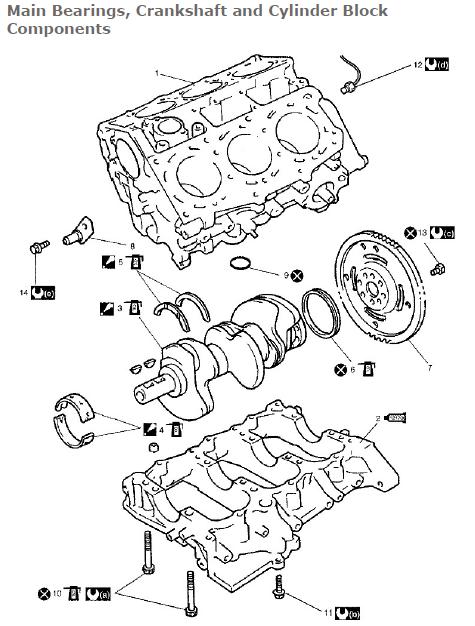 2006 Suzuki Grand Vitara Engine Rattle