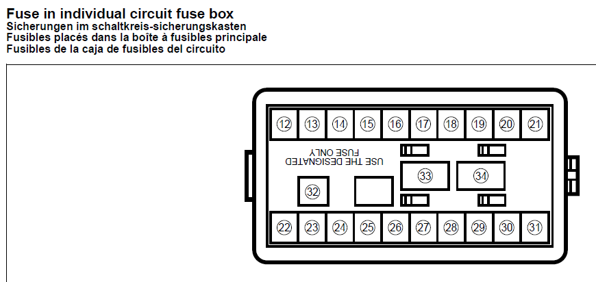 suzuki ignis fuse box diagram complete wiring diagram suzuki ignis fuse box diagram