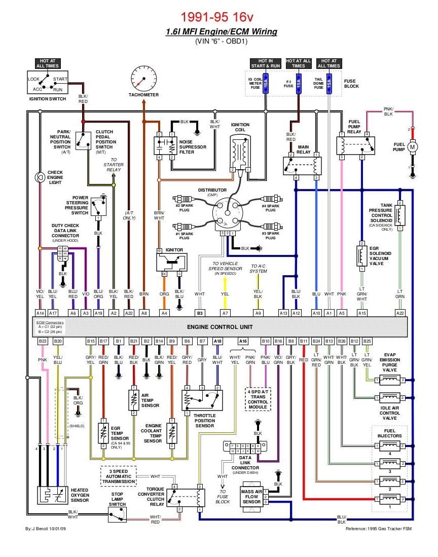 Under Dash Wiring Diagram For 95 Suzuki Sidekick - Diagram Design Sources  electrical-solid - electrical-solid.nius-icbosa.itnius-icbosa.it