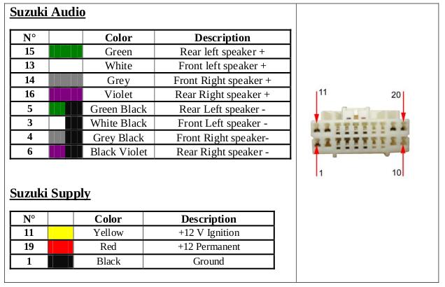 2008 Suzuki Grand Vitara Radio Wiring Diagram