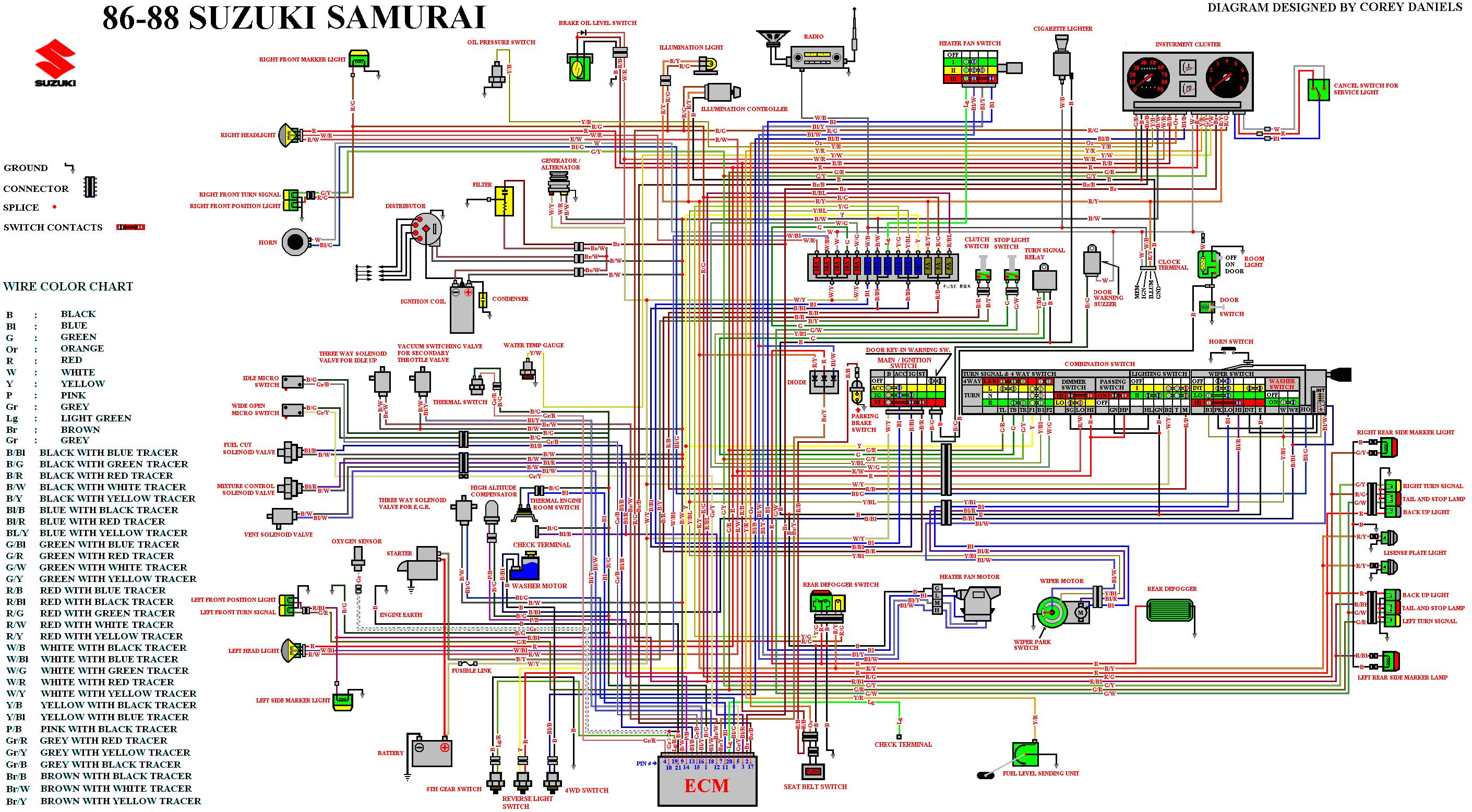 Wiring Diagram For Suzuki Xl7 Wiring Diagram Teach Teach Lechicchedimammavale It